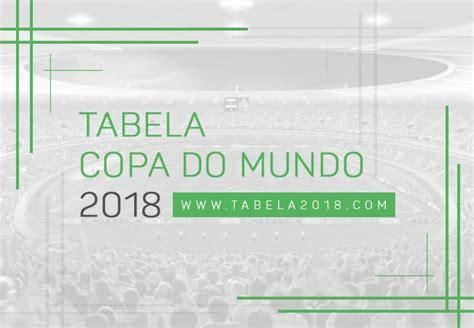 TABELA 2018