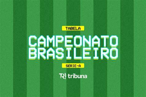 Tabela Brasileirão 2018