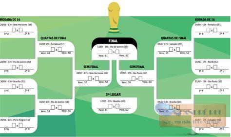Tabela da Copa do Mundo FIFA 2014 | André Reu