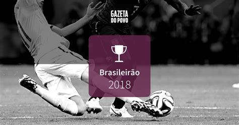 Tabela de Classificação do Brasileirão Série A 2018