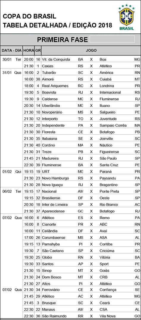 Tabela de jogos da Primeira Fase da Copa do Brasil 2018 ...