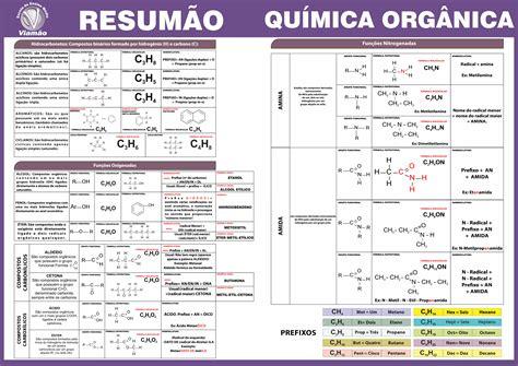 tabela quimica orgânica - Química Orgânica I