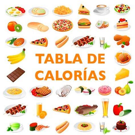 Tabla de calorías - Divina Cocina