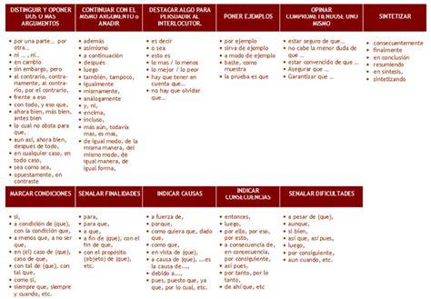 TABLA DE CONECTORES