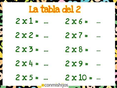 Tabla de multiplicar del 2. Ejercicios para niños ...