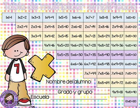 Tabla de multiplicar simplificada | Material Didáctico y ...
