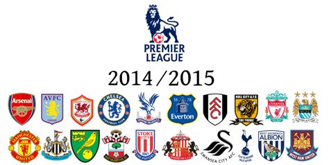 Tabla de posiciones - Barclays Premier League 2014-2015 ...