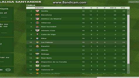 Tabla de posiciones liga santander actualizadad 16/01/2017 ...