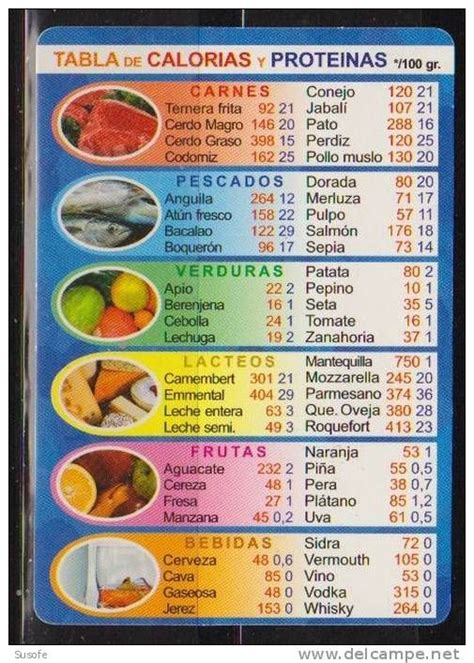 Tabla de proteinas | Health and Fitness | Pinterest ...
