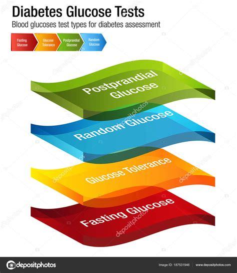 Tabla de tipos de diabetes sangre glucosa prueba — Vector ...
