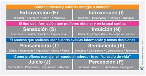 Tabla de tipos de personalidad MBTI® | hdsdesarrollomexico