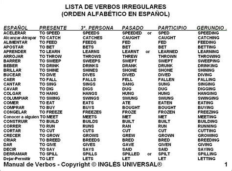 Tabla de verbos regulares e irregulares en ingles para ...