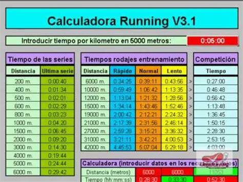 Tabla excel running 2012 versión lite - by LlegaRunning ...