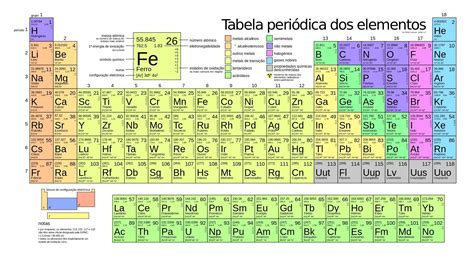 Tabla Periodica Completa Original Best Of Tabla Periodica ...