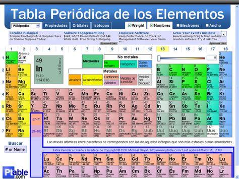tabla periodica de los elementos(facil de estudiar ...