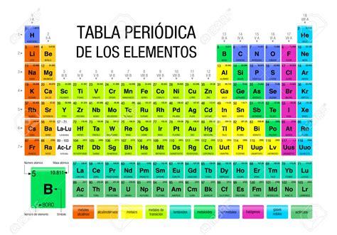 Tabla Periodica De Los Elementos Quimicos Para Imprimir ...