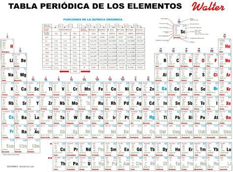 Tabla Periodica De Los Elementos Quimicos Walter Images ...