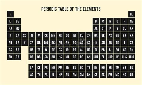 Tabla Periódica De Los Elementos, Símbolos Químicos ...