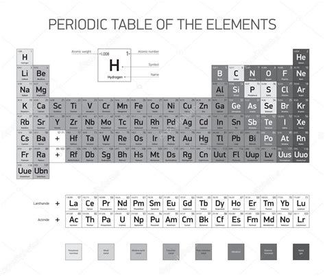 Tabla periodica de los elementos, vectores diseño, versión ...