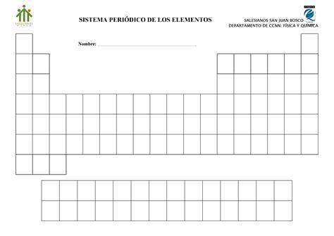 Tabla Periódica en Blanco | Blog de Juan Clemente