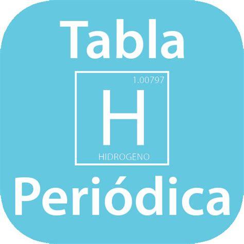 Tabla Periodica En Blanco Para Rellenar Online Choice ...