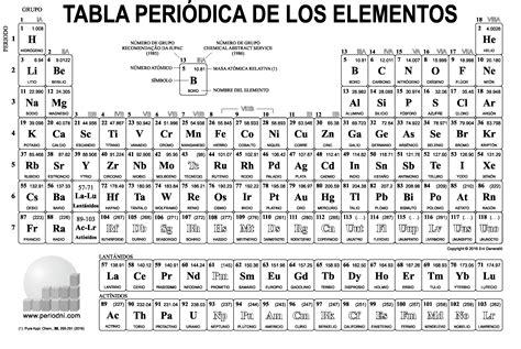 Tabla Periodica En Blanco Para Rellenar Online   e ...
