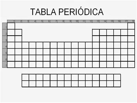 Tabla Periodica En Blanco Para Rellenar Pdf New Esquema De ...