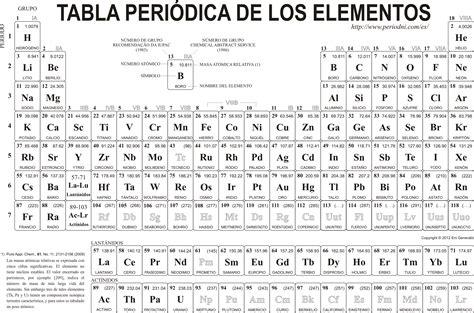 Tabla Periodica En Blanco Para Rellenar Pdf – Periodic ...