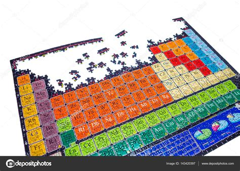 Tabla Periodica En Rompecabezas Images   Periodic table ...