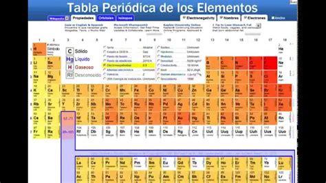 Tabla Periódica Interactiva Web - AprenderConTecnologia ...
