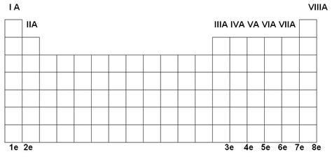 Tabla periodica para completar - Imagui