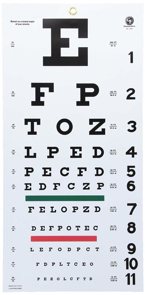 Tabla Snellen®  Agudeza Visual  | Fisiomed®