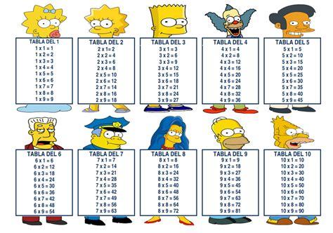 Tablas de multiplicar (2) - Imagenes Educativas