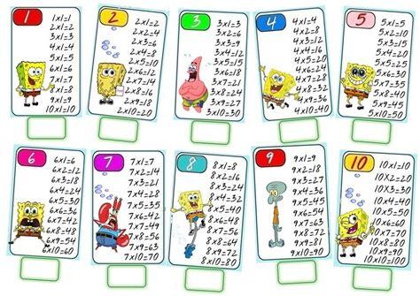 Tablas de multiplicar (3) - Imagenes Educativas