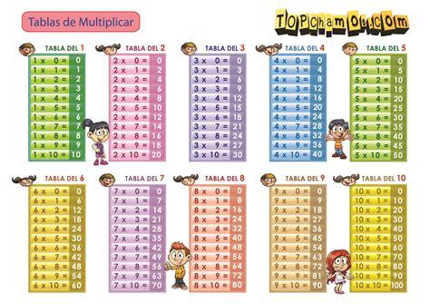 tablas de multiplicar | 3cldv
