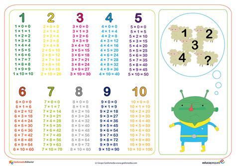 tablas de multiplicar 7 - El Portal de Educapeques
