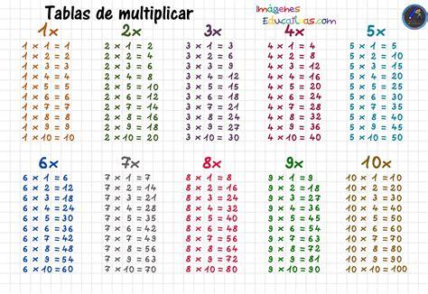 Tablas de multiplicar (9) - Imagenes Educativas