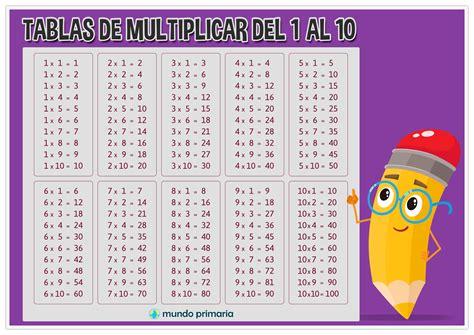 Tablas de multiplicar, más de 100 imágenes de tablas para ...