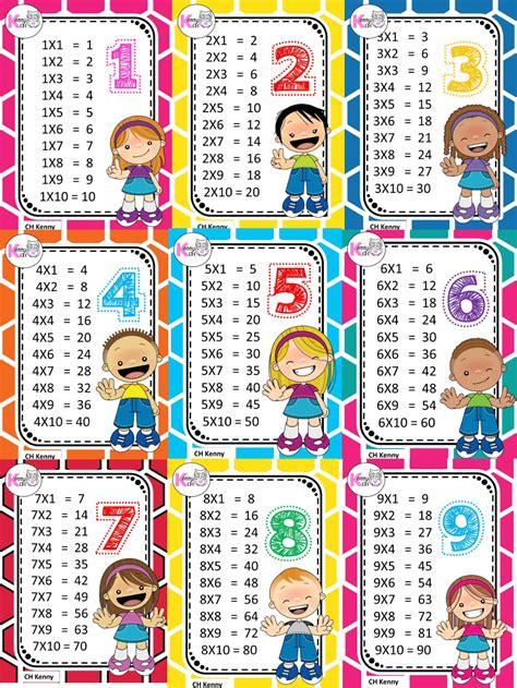 Tablas de multiplicar | Material Educativo - Part 2