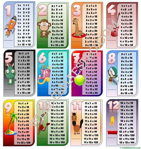 Tablas de multiplicar para imprimir y jugar | para antonio ...