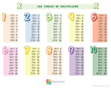 Tablas de multiplicar para niños para imprimir | Tablas de ...