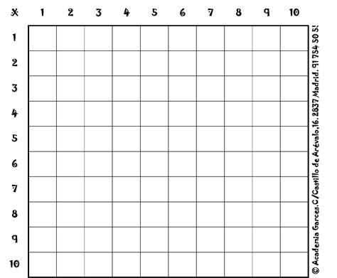 Tablas De Multiplicar Para Rellenar