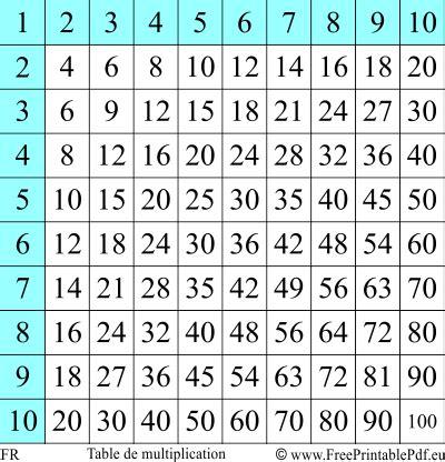 Table de multiplication | Gratuit PDF imprimable