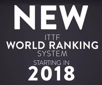 Table Tennis World Ranking