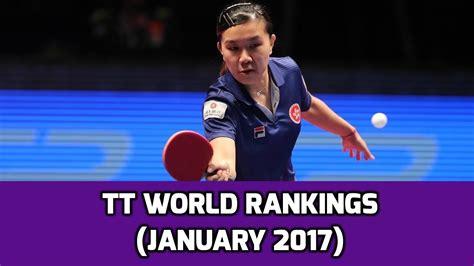 Table Tennis World Rankings 2017 | Bruin Blog