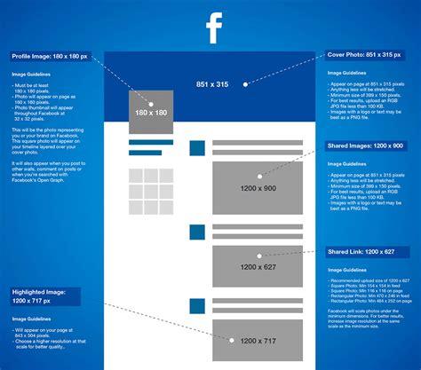 Taille des images des réseaux sociaux  Facebook, Twitter...