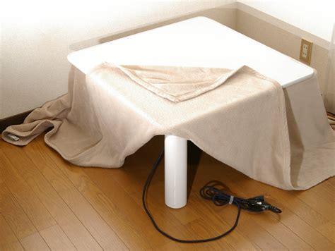 Taller: Construye tu mesa camilla   Comunidad Leroy Merlin