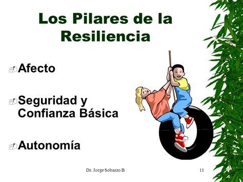 Taller de Fomento de la Resiliencia - ppt video online ...