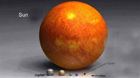 Tamaño de los planetas   LA POSTA