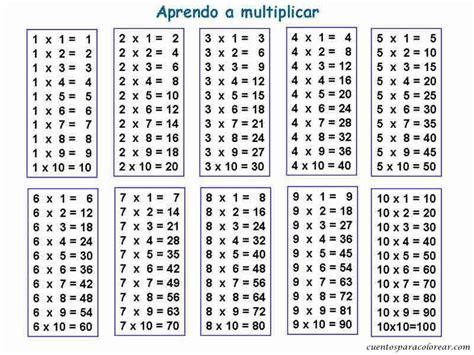 TAREAS Y MÁS: Tabla de Multiplicar